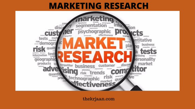 Marketing Research | What Is It| Market Research Types