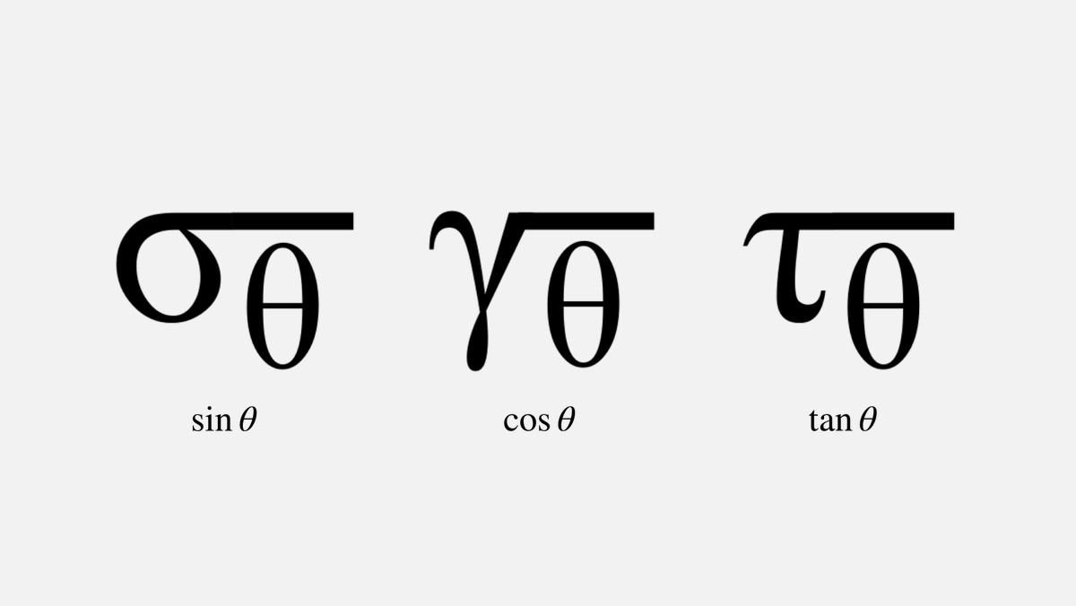 Richard Feynman found trigonometry notation to be ambiguous and confusing. If I had sin f, it looked like s×i×n×f So he decided to create his own notation. See below. 🧐 What do you think?