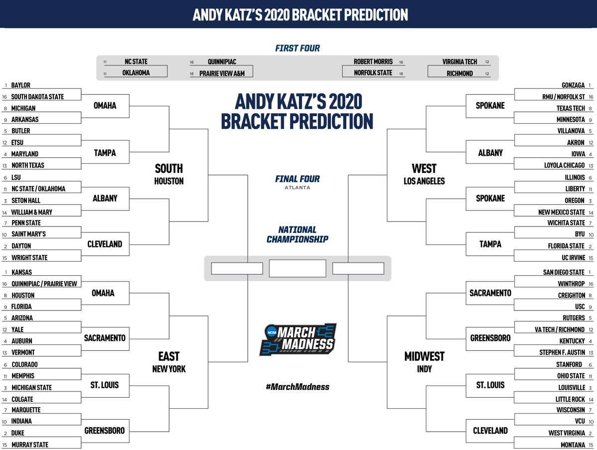 🚨 BRACKET PREDICTION 🚨  @TheAndyKatz predicts the unpredictable & drops his latest #MarchMadness bracket! 👀 👉 http://on.ncaa.com/vynfu