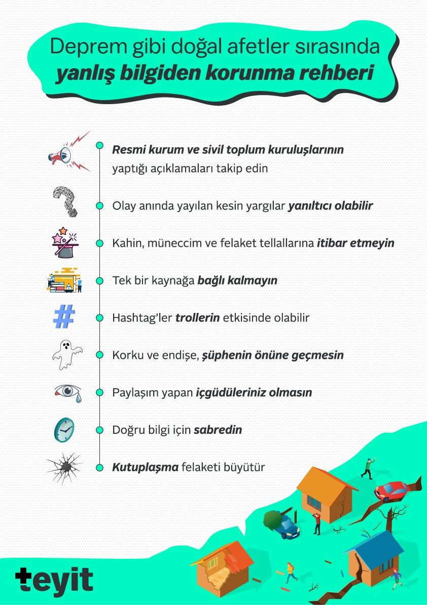 #Elazığ'da  6.5 büyüklüğünde deprem meydana geldi. Bu gibi kriz zamanlarında yanlış bilgiler hızla yayılarak krizi daha da büyütüyor.   Hazırladığımız rehber doğal afetler sırasında yayılan yanlış bilgilerden korunmanıza yardım edecek ipuçları sunuyor.   👉