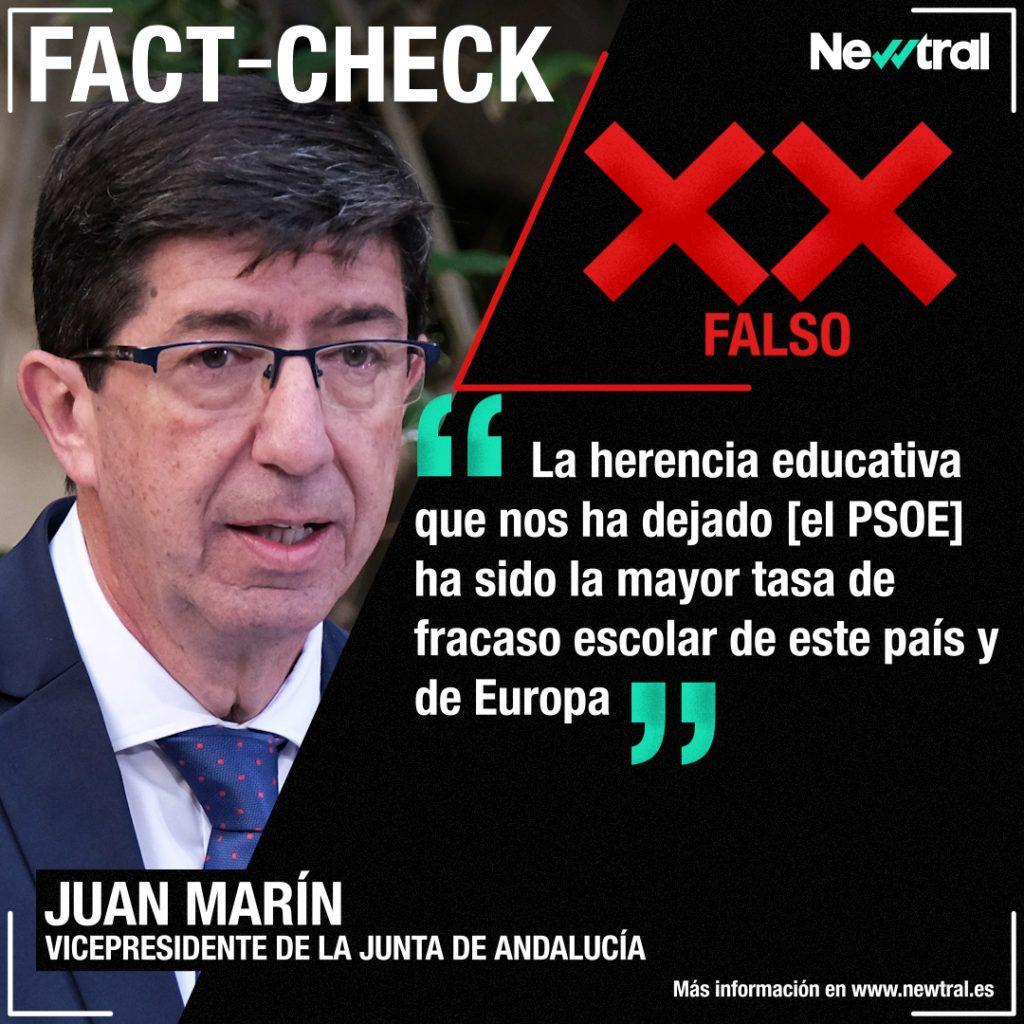 """#FACTCHECK   Juan Marín: """"La herencia educativa que nos ha dejado [el PSOE] ha sido la mayor tasa de fracaso escolar de este país y de Europa"""". Es FALSO❌❌. Te lo explicamos: http://bit.ly/2RNJa8r"""