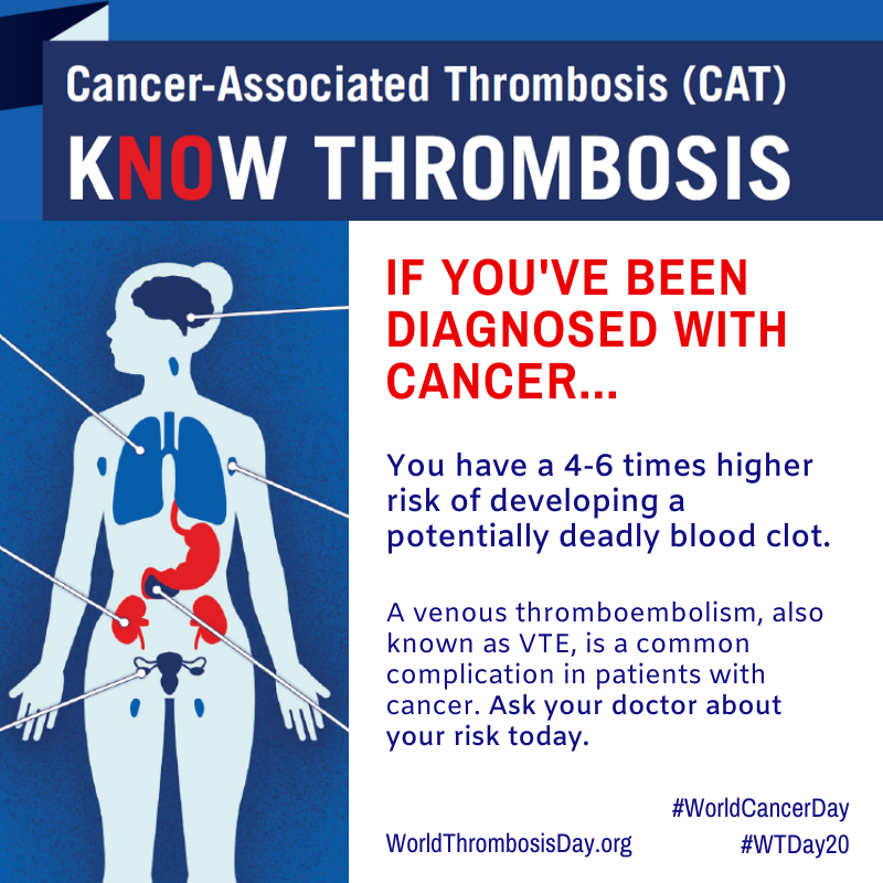 #WorldCancerDay #WorldCancerDay2020 A cancer diagnosis leaves you at greater risk of a blood clot @EuropeanTHA