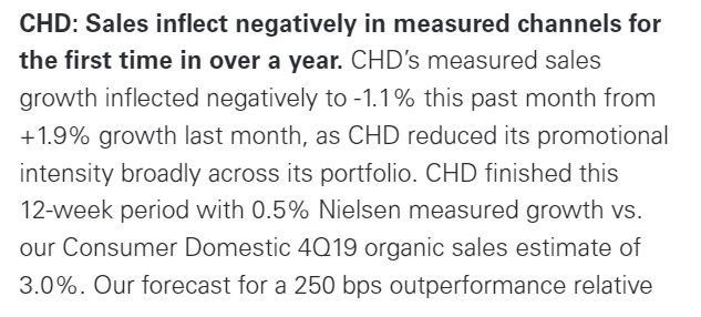 $CHD is no place to flock to safety. The recent Nielsen data is terrible, and I can't wait until next week when the numbers reflect it #bearish