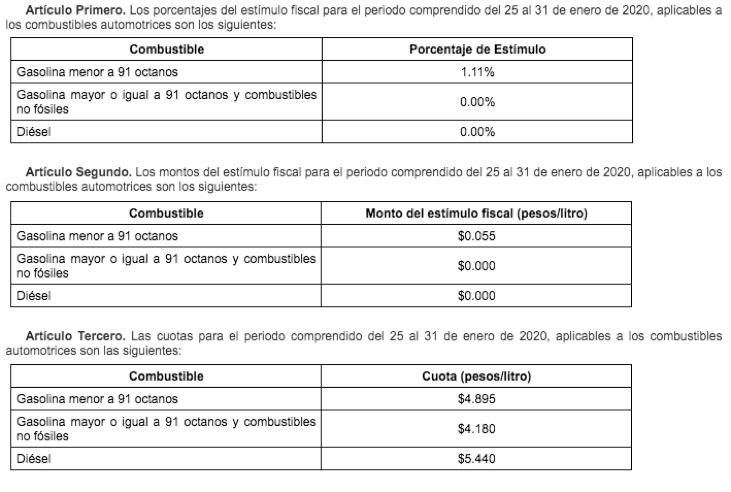 Hacienda dio a conocer hoy la eliminación el estímulo fiscal del IEPS para el diésel, por lo que el gravamen será de 5.44 pesos. La gasolina Premium tampoco cuenta con este estímulo. @ValeriaMoy @CarlosLoret #AsíLasCosasConLoret