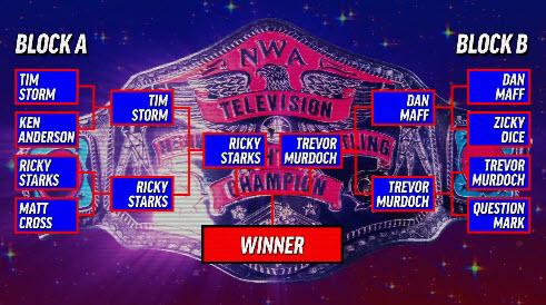 Several New Champions Crowned At NWA Hard Times