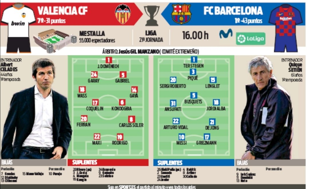 ¦ SPORT ¦ Expected lineups for today's clash between FC Barcelona and Valencia CF.   #FCBlive #ValenciaBarça<br>http://pic.twitter.com/fNxnzmX7sy