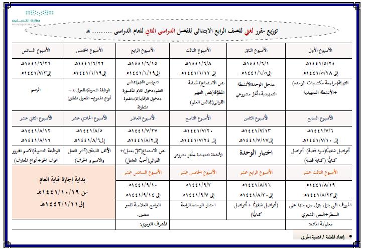 التعليم توزيع وتحضير Madinahx Twitter
