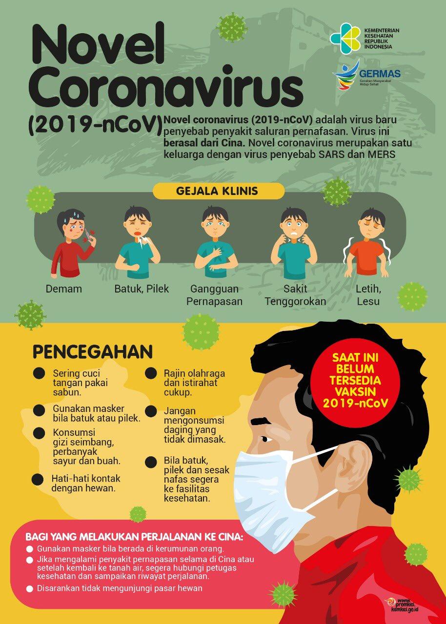 Kenali Gejala Virus Corona