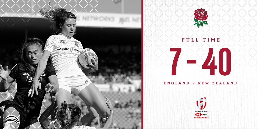 test Twitter Media - England women lost to the hosts at #NZSevens after a disappointing start in Hamilton.   They will face China in their final group match at 21:13 GTM. https://t.co/hVkv3Z3pb0
