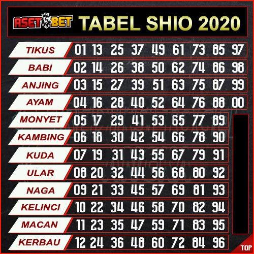 """Hasil gambar untuk shio 2020"""""""