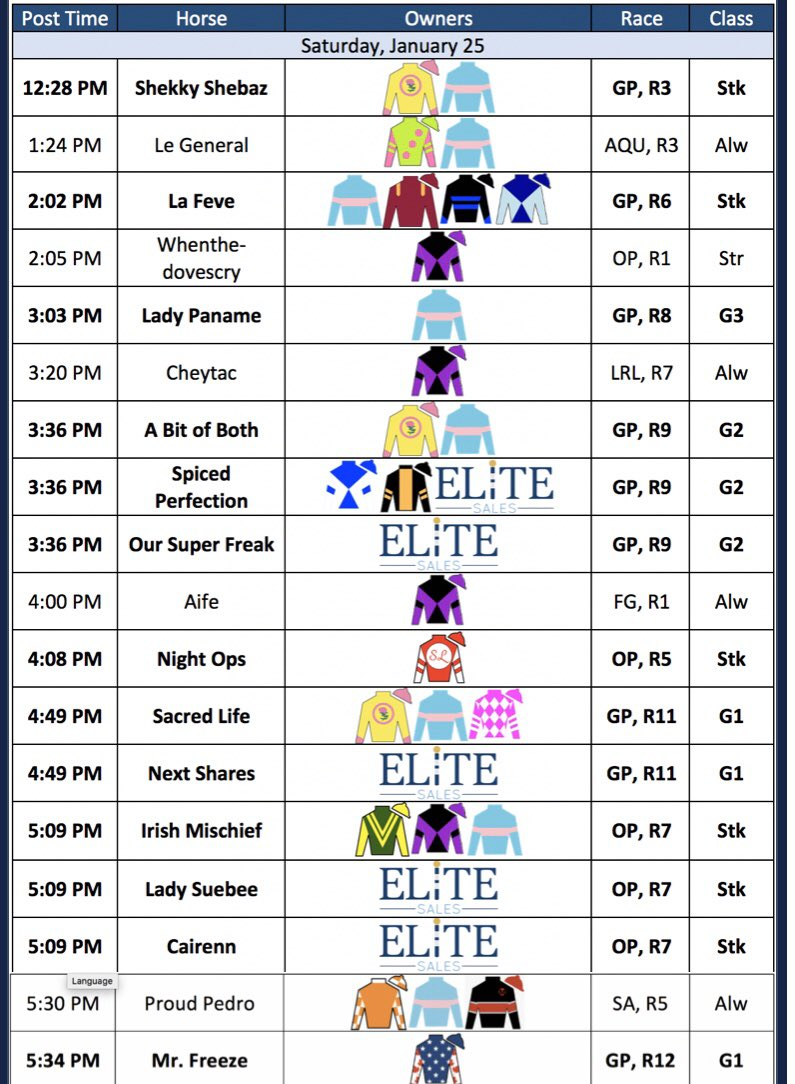 test Twitter Media - Pegasus day @GulfstreamPark and opening Saturday @OaklawnRacing. Best of luck to all the connections. https://t.co/8wLQfZUGRj