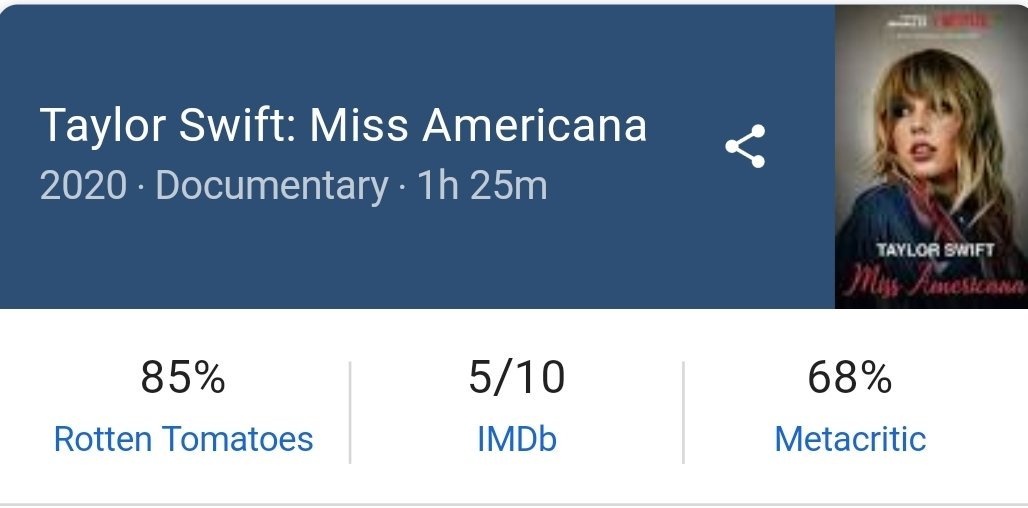 Taylor Swift Facts On Twitter Girls If You Have An Imdb Account Make One If You Don T Go Give Miss Americana A 10 10 Review On The Website