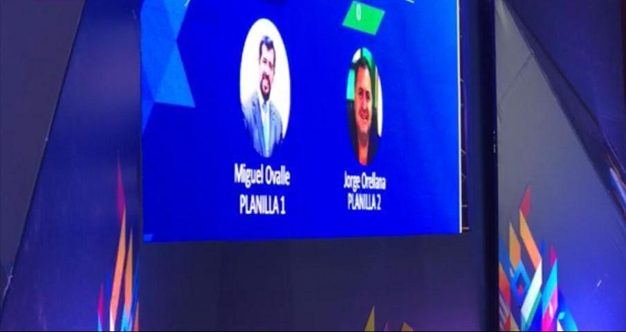 test Twitter Media - #AHORA Tras finalizar el conteo, se define como ganador preliminar según el tablero a Rolando Miguel Ovalle, alcalde de Salcajá, Quetzaltenango.De momento se visualizan 168 votos a favor de Ovalle y 150 a favor de Orellana. https://t.co/r3sM3VOlPc
