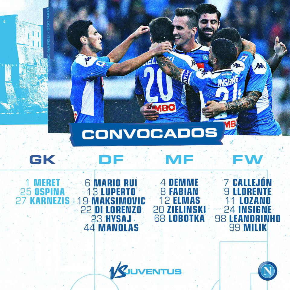 RT @sscnapoliES: 📋 Los convocados para enfrentar a la Juventus, este domingo en el San Paolo.   #ForzaNapoliSempre https://t.co/pw0NlZAgHZ