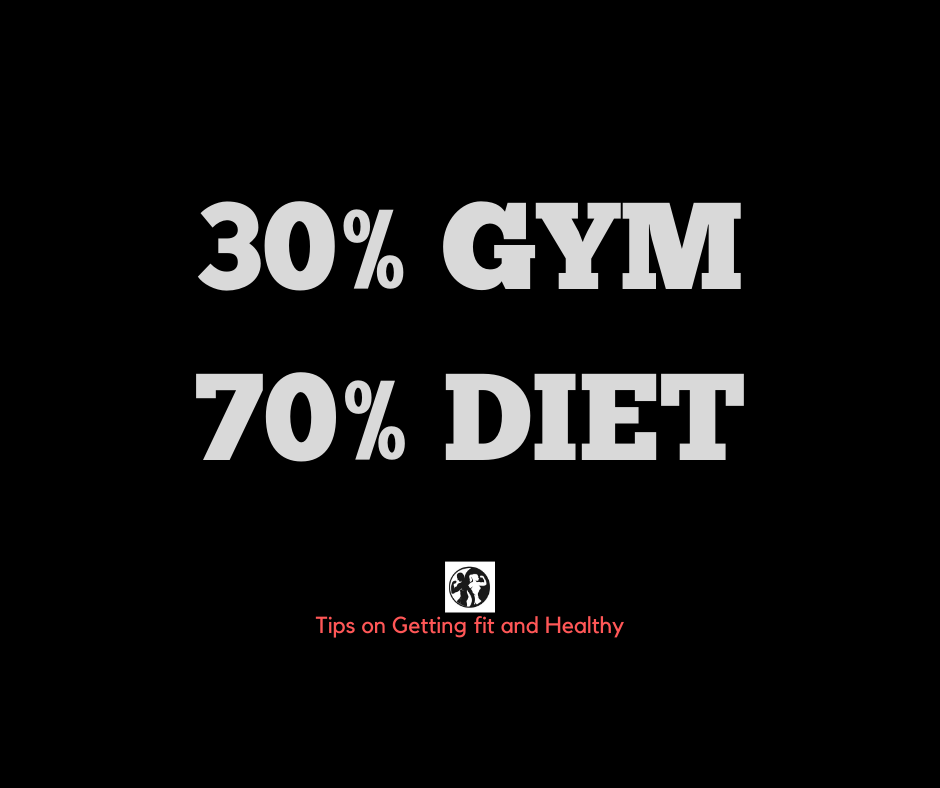 100% all on you. DO you agree with that percentage of gym to diet? Would you change it?  #fitness #Healthy #lifestyle  #FitnessTips #motivationaltips #health #healthymindandbody #fit #workout #diet #gym #fitspo #training #gymlife  #TipsforGettingFitandHealthypic.twitter.com/6bCygHeOy0