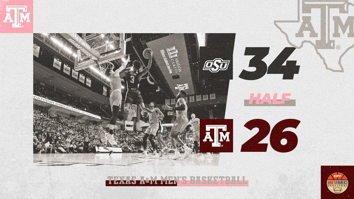 Been here before.  #Big12SEC | #GigEm <br>http://pic.twitter.com/r986pbM7e3