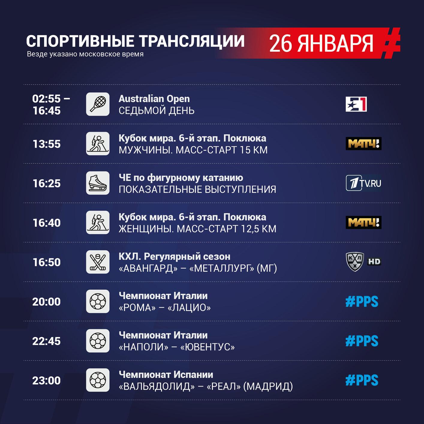 Спортивная телепрограмма Матч ТВ на 26 января