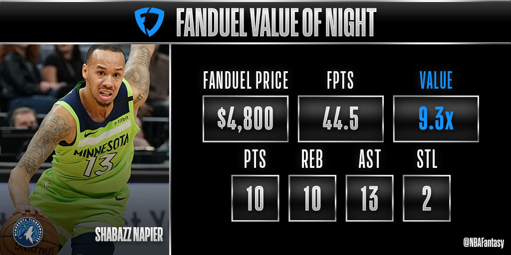 Shabazz Napier's first career triple-double earns him @FanDuel Value of the Night!