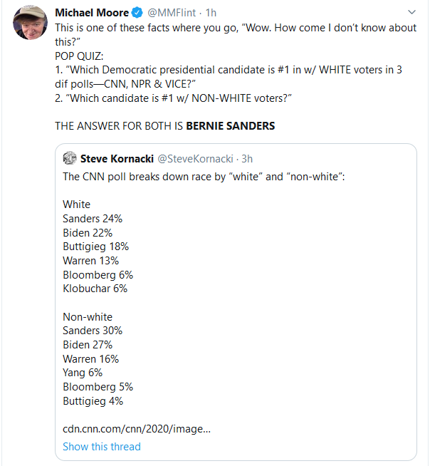 Yuge news but Yuger is this: Bernie is apparently top choice among Non-White (and white) voters, Busting the heavily marketed Biden myth of popularity among African Americans (and this is #CNNIsTrash poll) now bending to reality... - RT - Like, Follow/Back - #WeAreInThisTogether
