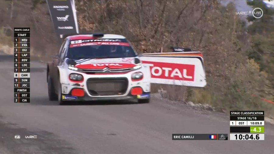 WRC: 88º Rallye Automobile de Monte-Carlo [20-26 de Enero] - Página 13 EPNGRAHXsAEtcbB?format=jpg&name=medium