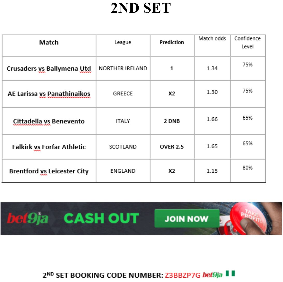 Booooooom😀❗️❗️❗️2ND set of 5 odds(king's email update) was 100% accurate yesterday.Guaranteed Predictions,100% Cash-Out#betting #tips #bets #stake #afcon #afcon2019 #copaamerica #kenya #uganda #nigeria #betway #kingsbet #888sport #sport #followers #sportybet #email #joro