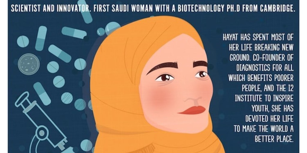 ⚛️Check out this amazing poster of Dr. Hayat Sindi, celebrating Inspiring, Women Innovators. @IsDB_groups Dr. Hayat was the first Saudi woman with a biotechnology degree at Cambridge. ✊ #WomenCan ow.ly/oRvH30q7d8k