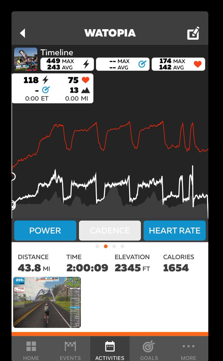 One of the many awesome things about @GoZwift is doing your own workout within the platform and still suffering with others. #Zwift #triathlon #triathlete #BigSexyRacing #Cycling #Wattspic.twitter.com/lRfjOMCkFa