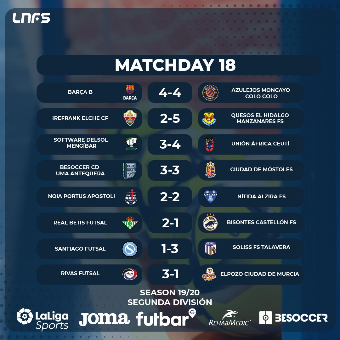🆚⚽ ¡Resultados y clasificación de la Jornada 1⃣8⃣ de Segunda División! 🌍 Results and table of Matchday 1⃣8⃣ Second Division! #LNFS #FutsalHeart💙