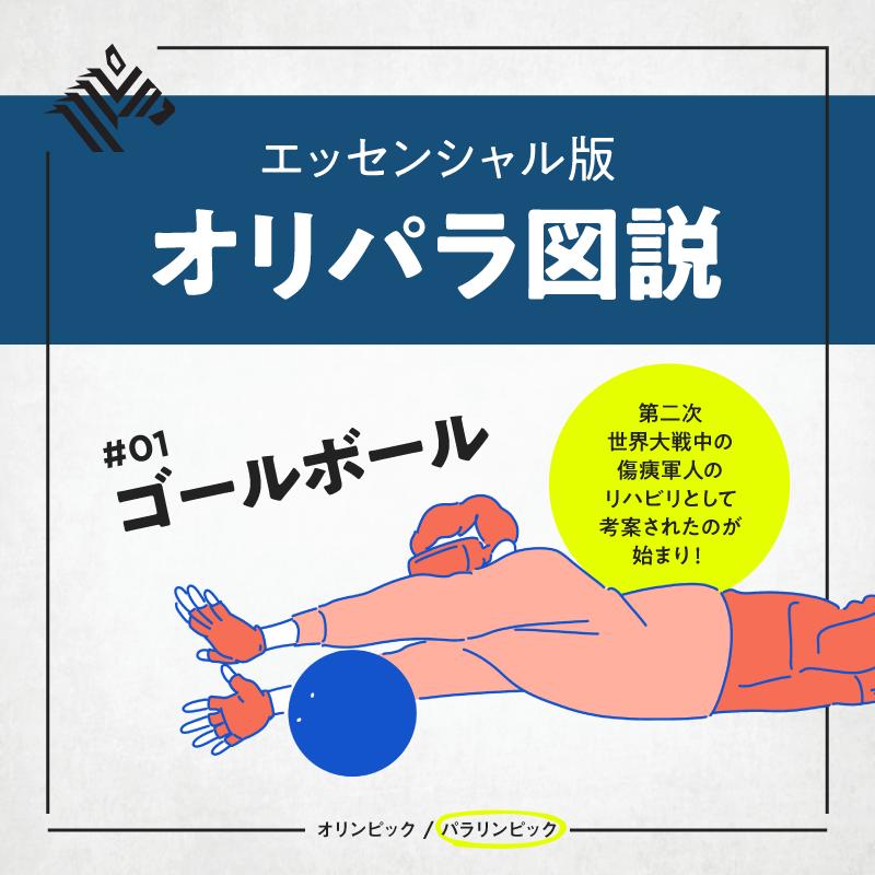 パラリンピック競技を、4コマで解説します。初回で紹介するのは、視力的にゼロの状態で、音を頼りにして行う競技「ゴールボール」。東京2020パラリンピック代表選手をめざす浦田理恵選手のインタビューはこちらから👉