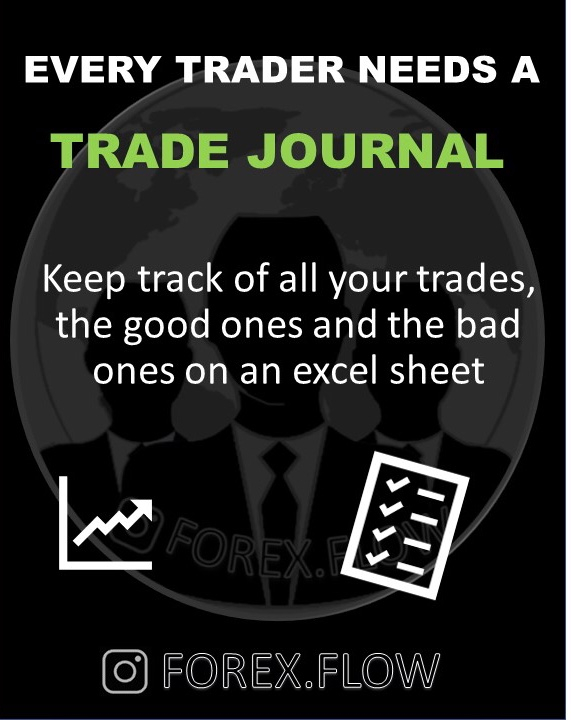 #Forex #forextrader #trading #tradingeducation #Forexeducation #wallstreet #stocks #trader #tradinglifestyle #forextrading #forexlifestyle #daytrader #forexlife #makingmoney #bitcoin #success #money #finance #entrepreneur #crypto #onlinetrading #pips #swingtrading #traderlife pic.twitter.com/sdd5ERl1LU