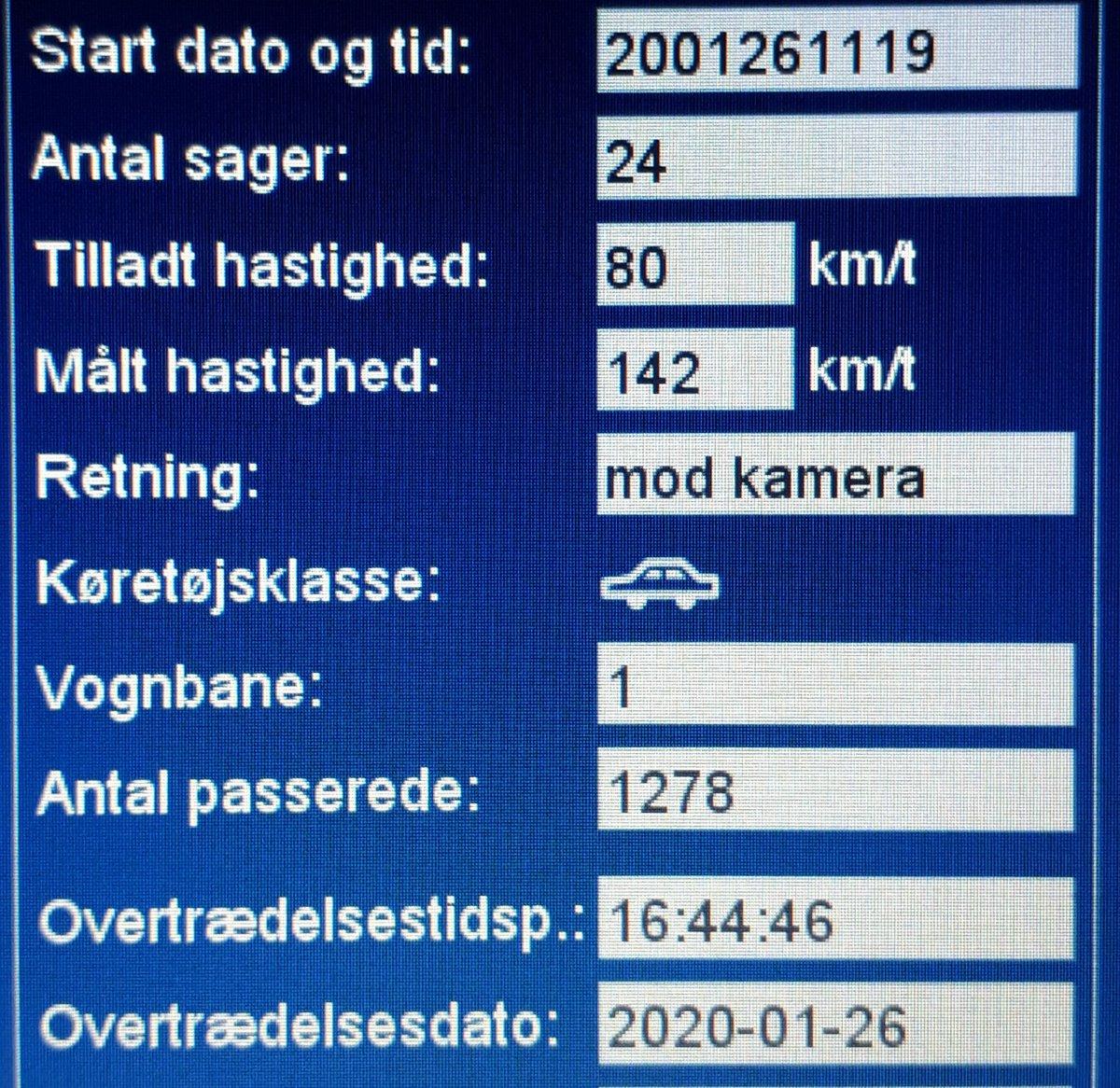 Det går alt for stærkt for nogen bilister på Sønderborgvej ved Kruså, udpeget fokusstrækning. ATK måling i dag gav dette nedslående resultat: 25 sager, 2 klip og 1 bet.frak for at køre hele 142km/t i 80zone. Vi kommer snart igen, så sænk nu farten #atkdk #politidk https://t.co/U9aWS90bhC