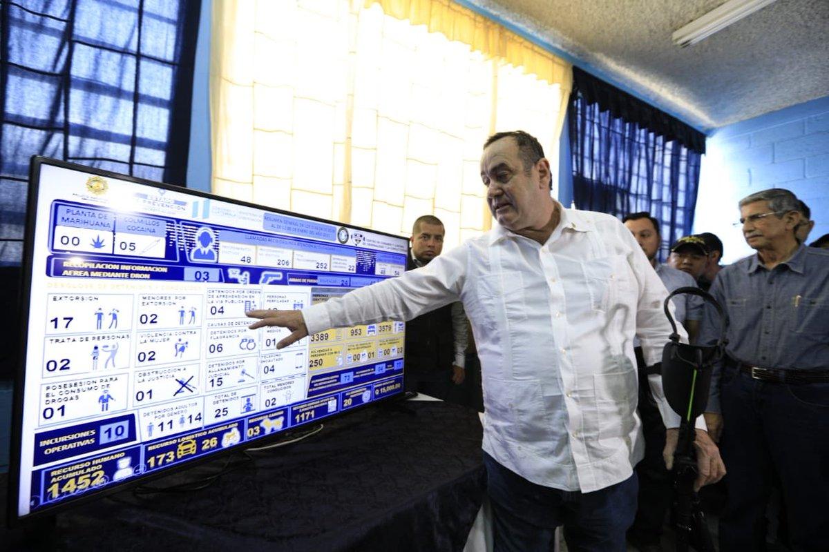 """test Twitter Media - El Presidente Alejandro Giammattei llegó al puesto de control instalado en Villa Nueva.Dice que es la primera vez que un mandatario llega a El Mezquital, """"un Mandatario no puede estar encerrado"""", dijo. https://t.co/h0gmbRs6Kf"""