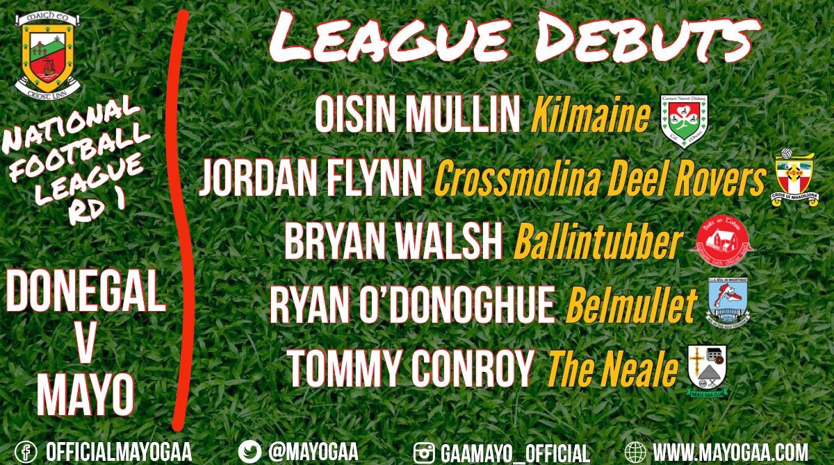 test Twitter Media - We had 5 players making their league debuts last night. Well done to Oisin Mullin, Jordan Flynn, Bryan Walsh, Ryan O'Donoghue & Tommy Conroy who all tasted senior action for the first time. #mayogaa https://t.co/4NcstGvhXs