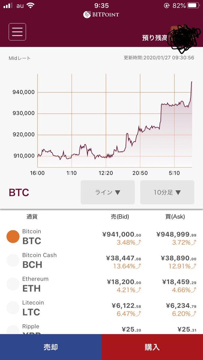 BTCが上昇中春節で換金した仮想通貨の買い戻しかな全くの私見です