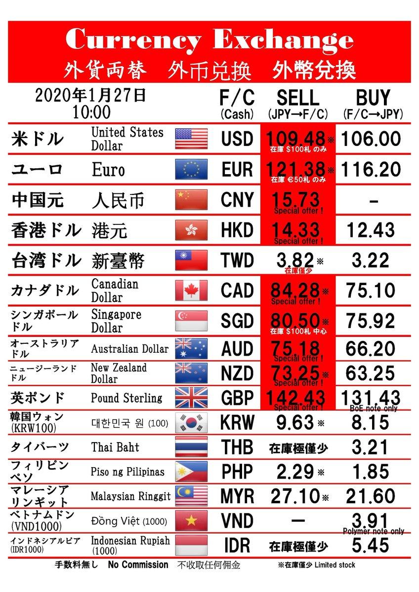 オーストラリア ドル 両替 レート