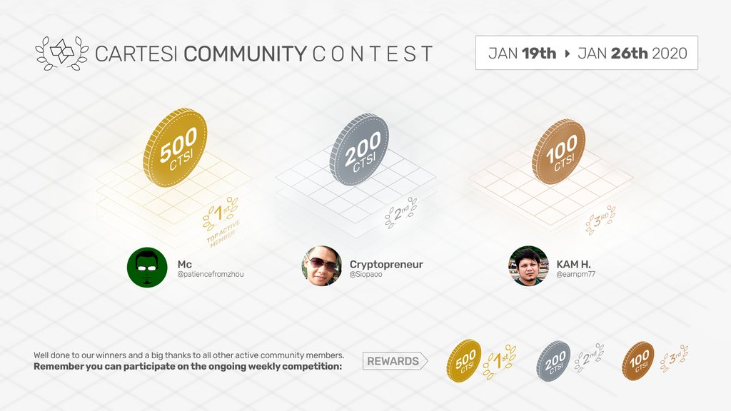 Announcing our community Contest winners for the last week!   The (telegram) winners are: 1) patiencefromzhou 2) Siopaoo 3) earnpm77   A big thank you to our ever growing community for assisting to build the future of Cartesi! <br>http://pic.twitter.com/YOrwxUFLl7