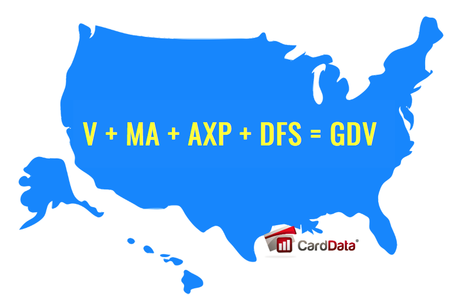 Card Volume for Major 4 Falls 100 bps YOY for U.S. Credit Cards as Mastercard Soars Topping 12% YOY with 8.34% CAGR  http://dld.bz/hC2sZ #GDV #grossdollarvolume #creditcards visanews mastercard americanexpress discover http://www.CardFlash.compic.twitter.com/jFa44Ai5h1