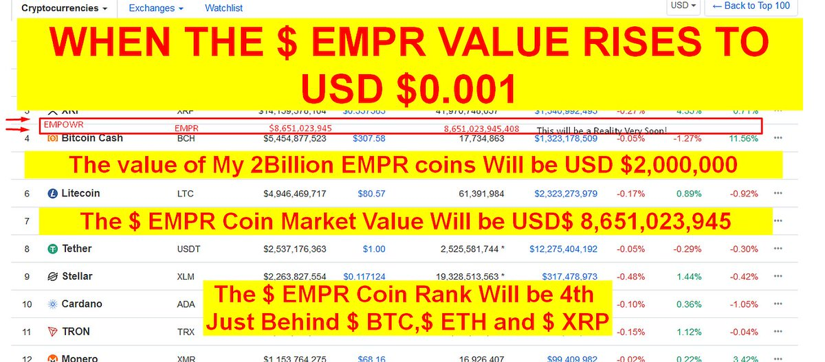 TAKEOVER & DOMINATE the EMPR Coin   https://t.me/EMPRTakeOVER  #makingmoney ] . pic.twitter.com/3qZYWCFHkL
