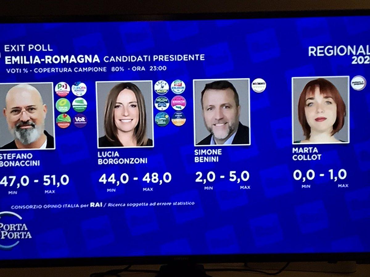 """RT @paolomantovan: In #EmiliaRomagna """"sembra"""" ..."""