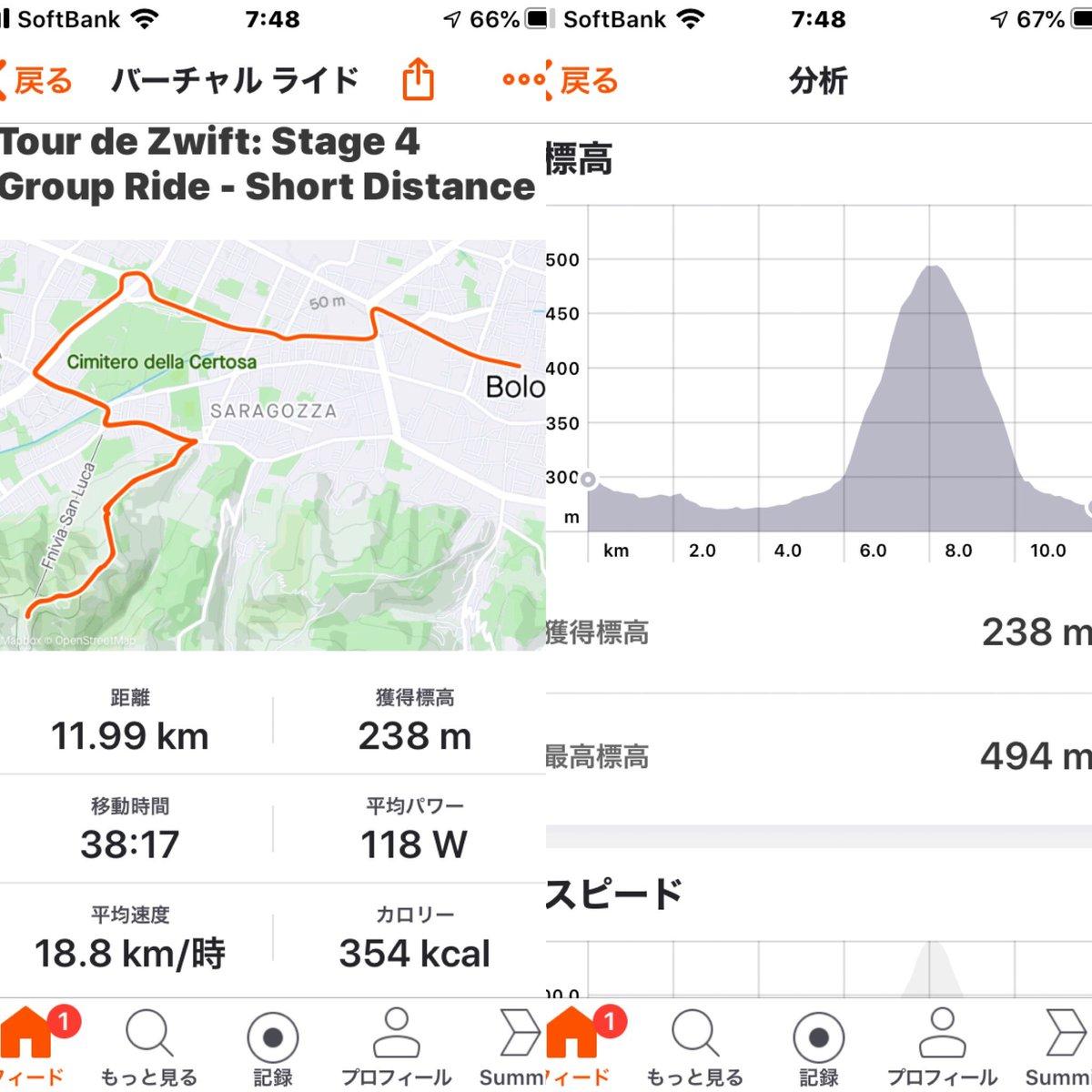 昨夜23時ごろにふと思い出し、Zwift ツアー参加。 たった8キロやし15〜20分ぐらいで走り切れると思いきや、5キロ過ぎから延々と登り(汗) それも10〜16%の中々の劇坂…  夜中に汗だくなったわ。 pic.twitter.com/YG9Ms1kHIT