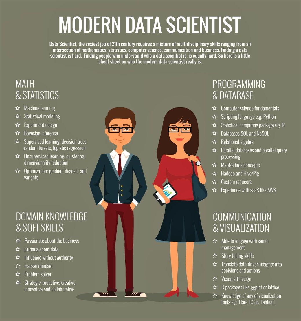 test Twitter Media - I wanna be a #DataScientist,   but… how?   https://t.co/IogvVB67fC #fintech #BigData @kdnuggets #AI #ArtificialIntelligence #MachineLearning #futureofwork @KirkDBorne @HaroldSinnott @pierrepinna @jblefevre60 @antgrasso @mclynd @YuHelenYu @diioannid @terence_mills @Fisher85M https://t.co/FegXwHrmzF