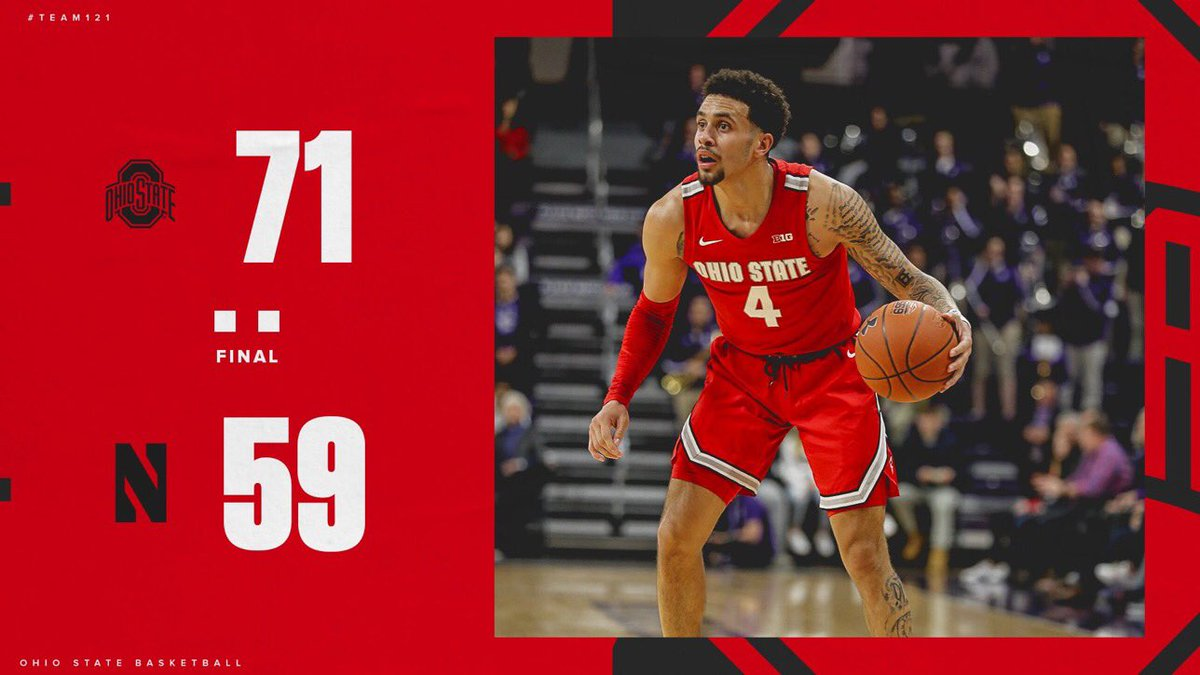 #Buckeyes 🏀 bounces back, beats Northwestern 71-59. D.J. Carton paced #OhioState w/ 17 pts while Justin Ahrens provided a spark off the bench with a season-high 12 and Andre and Kaleb Wesson each scored 11.  #GoBucks
