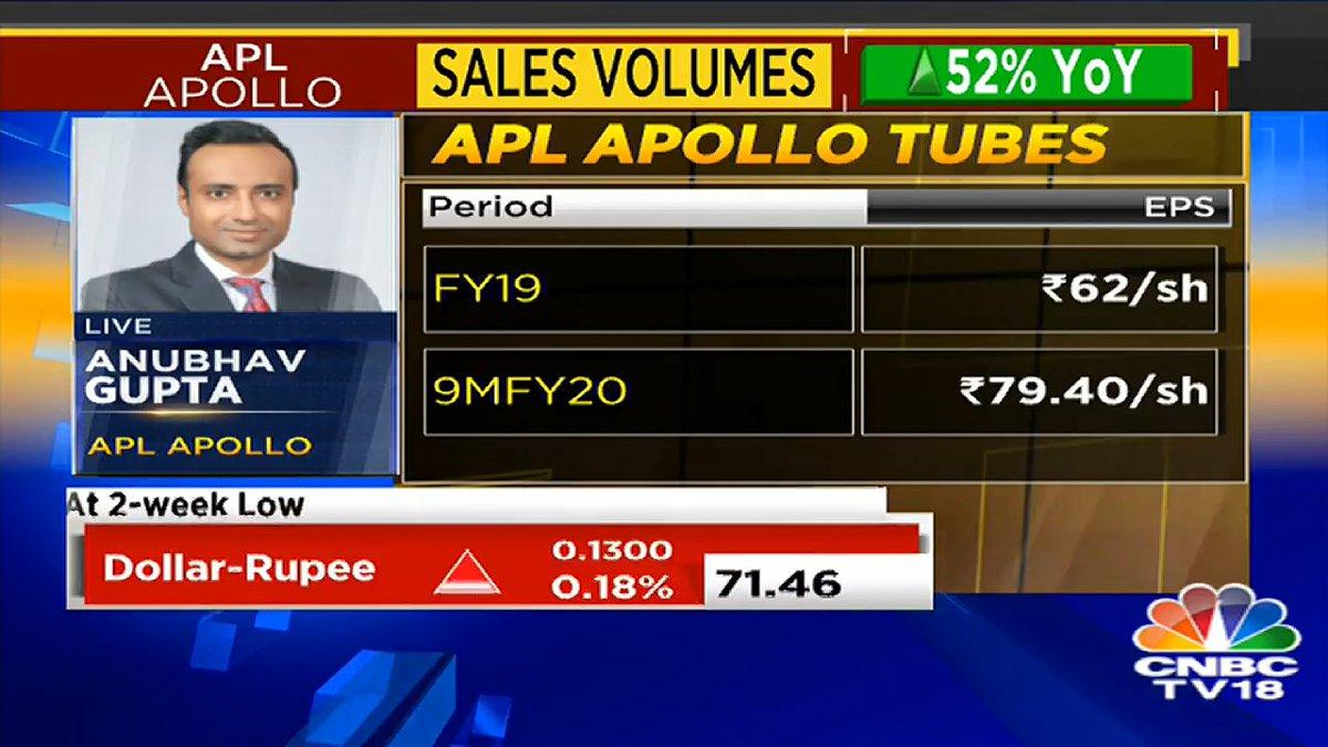 APL Apollo: Consolidated Debt Declines