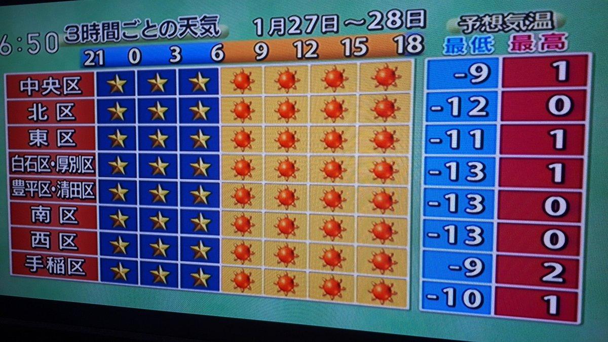 天気 予報 札幌 豊平 区
