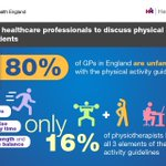 Image for the Tweet beginning: NEW UK Gov physical activity