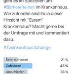 Image for the Tweet beginning: Unsere Umfrage gestern ergab, dass