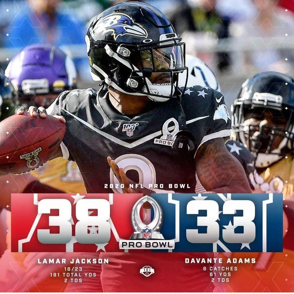 La #Probowl2020, que estuvo marcada por la muerte de Kobe, se la llevó el equipo de la AFC 38-33. El MVP ofensivo del partido fue Lamar Jackson, QB de @RavensESP. #NFL #nfl100 pic.twitter.com/u5VrlrNgQO