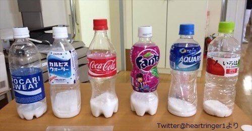 【悲報】飲み物に含まれている砂糖の量【悲報】飲み物に含まれている砂糖の量【悲報】飲み物に含まれている砂糖の量【悲報】飲み物に含まれている砂糖の量