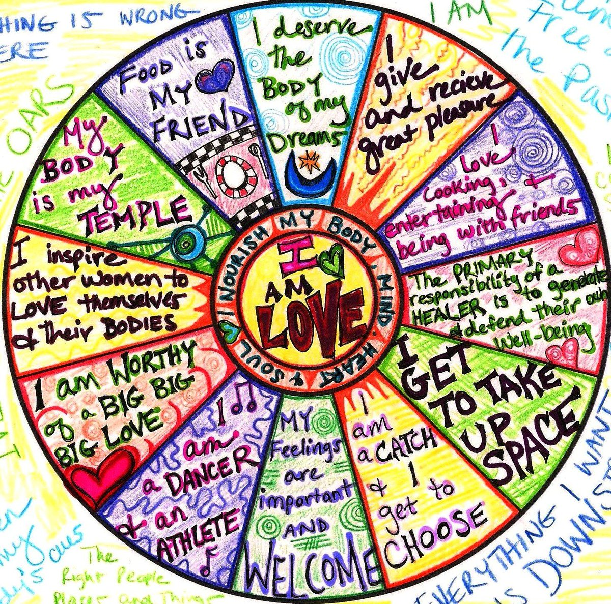 If you like, add this focus wheel to your dream board. Or, just pin it to your fridge or front door to keep you connected with its truth. pic.twitter.com/qUkWsULQlv