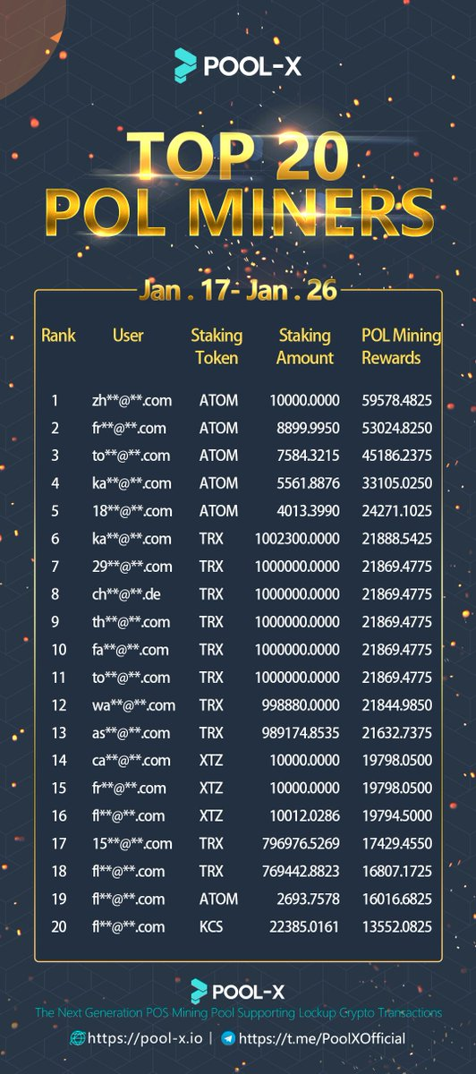 Check the TOP 20 POL MINERS (0117-0126) at @pool_x_official ⬇️ $KCS $POL $ATOM $TRX $XTZ #staking